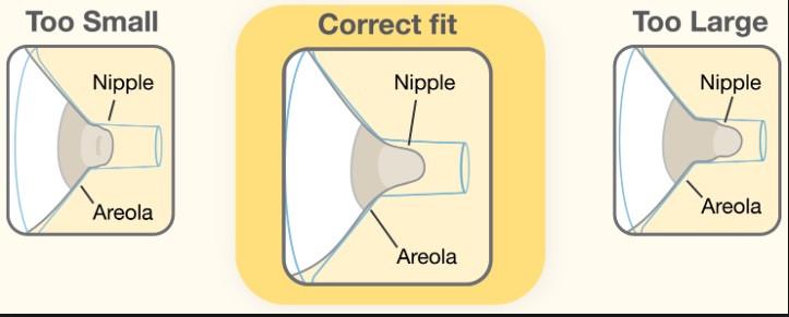 Expressing/ pumping breastmilk