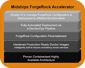 Midships Accelerator Graphic.png