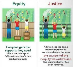 Equity%20and%20justice_edited.jpg