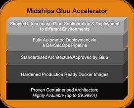 Midships Gluu Accelerator.png