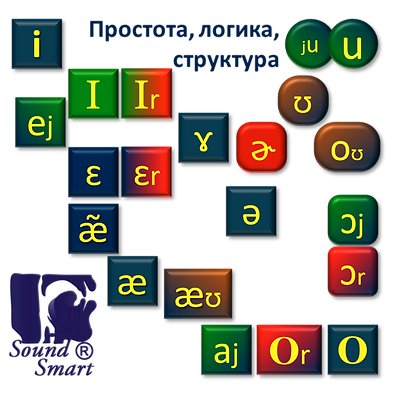 фонетика английского языка