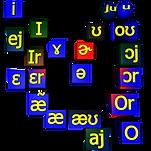Гласные звуки английского языка, english phonetics