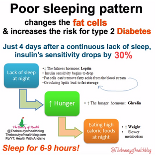 Lack of sleep and type 2 Diabetes