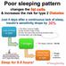 Lack of sleep and type 2 Diabetes
