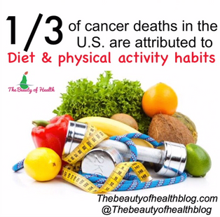 1/3 of cancer deaths in the U.S. are due to diet and physical activity (1)!