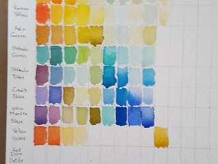 New supplies,New color mixing chart