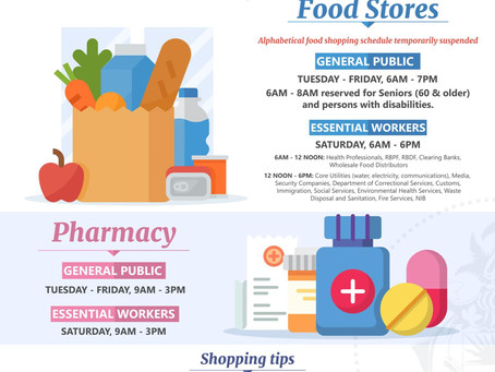 Food & Pharmacy Shopping Schedule - Tuesday 14th April - Saturday 18th April