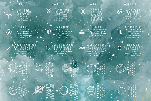 A3 Astrology Print by PrintsUpNorth