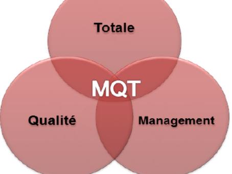L'impact de la qualité sur la performance économique de l'entreprise