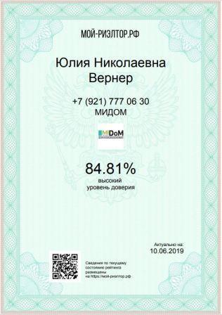 Сертификат Вернер