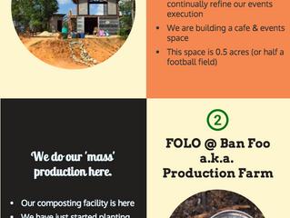 FAQ: How many farms does FOLO have?