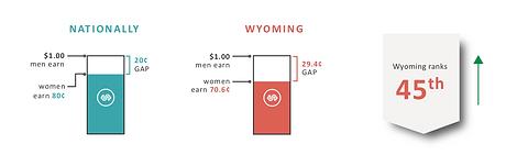 Wage Gap.png