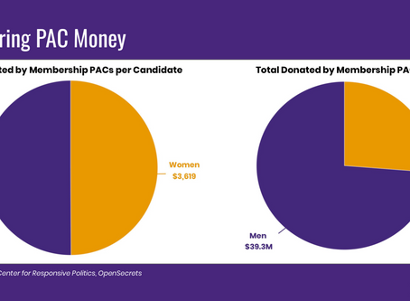 The Role of PACs in Electing More Women