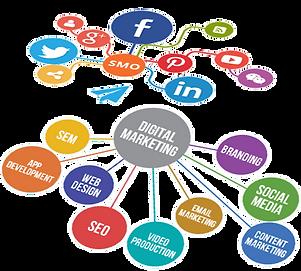 digital-marketing.png