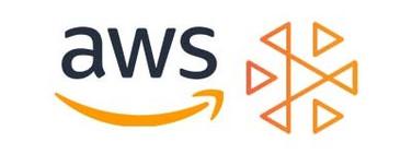 AWS IVS