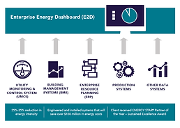 Enterprise_energy_dashboard.png