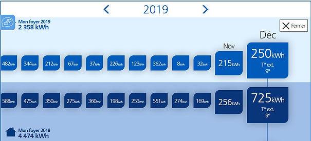 Comparaison 2018-2019.JPG
