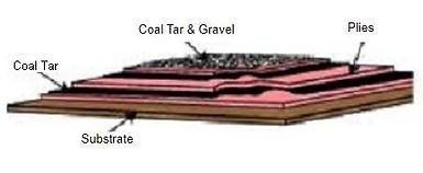 coal-tar.JPG