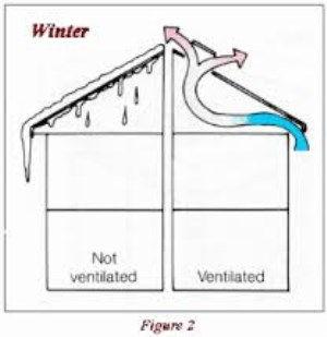 attic-ventilation-winter (300 x 309).jpg