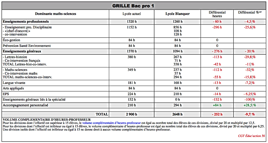 Grille BacPro1.png