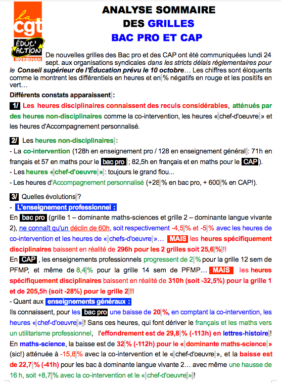 Analyses Gr horaires01.png