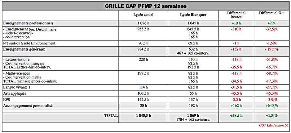 Grille CAP 12sem PFMP.png