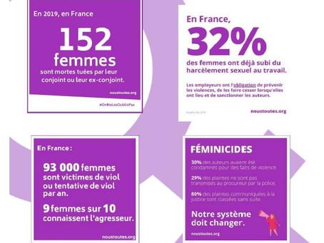 Journée internationale  pour l'élimination de la violence à l'égard des femmes -  25 novembre 2020
