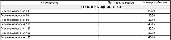 таблица 4.PNG