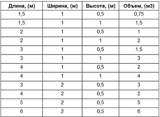 габионы 3.7 таблица.PNG