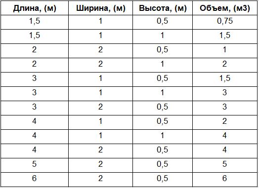 габионы 2.7 таблица.PNG