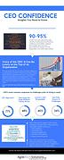 VOC 2020 AWS Infographic