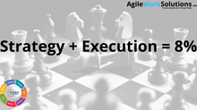 Strategy + Execution = 8%