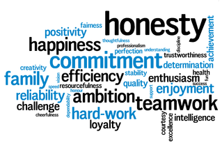 What's the Big Deal with Core Values?
