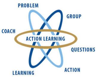 actionlearningnutron-300x240.jpg
