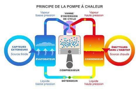 principe-pac.jpg