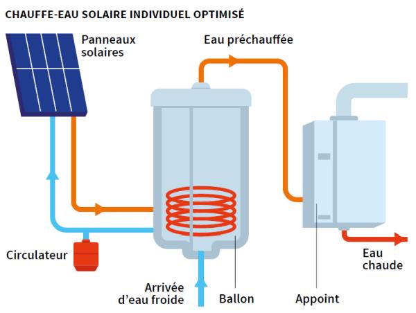 solaire thermique schema.png
