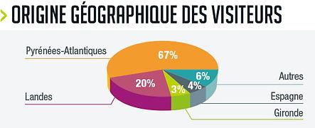 Origine_géographique.jpg