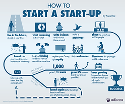 how-to-start-a-startup-business.png