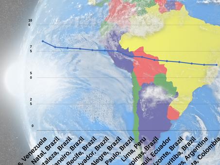 Crime Map Index @Latin America