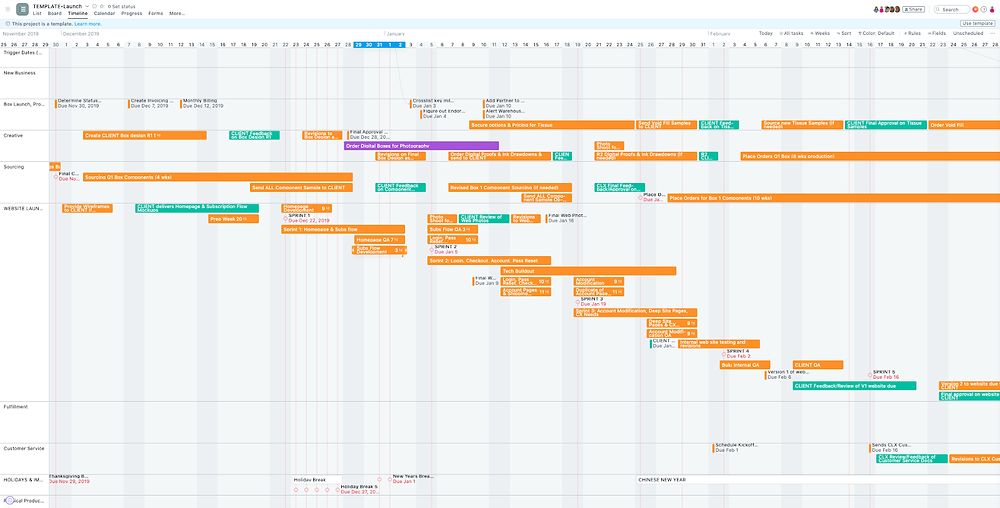 A Gaant chart showing the box launch template using the software Asana.