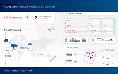 Airbus Infographic New 2019_HorizontalMa