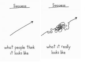 Definition of a successful life