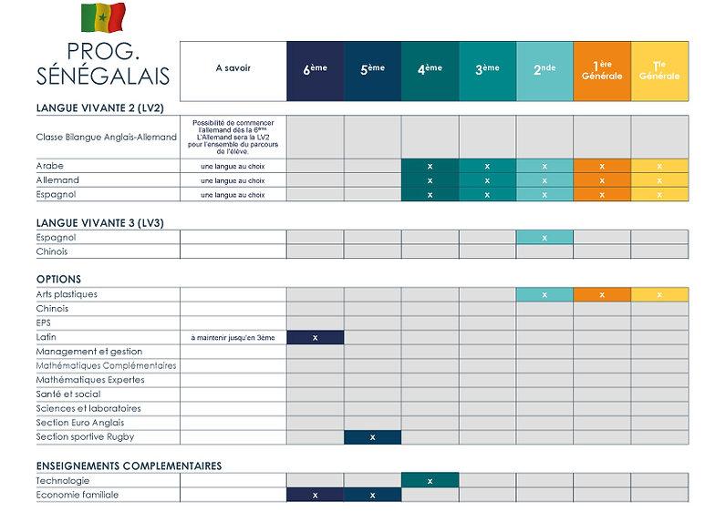 isja_option-et-specialites_prog-SN_2021-