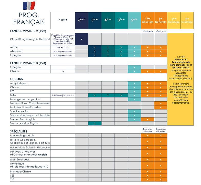isja_option-et-specialites_prog-FR_2021-