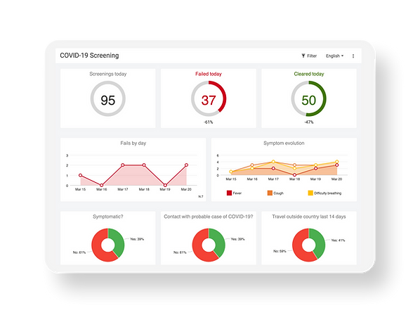 COVID-19-Screening-form-dashboard.png