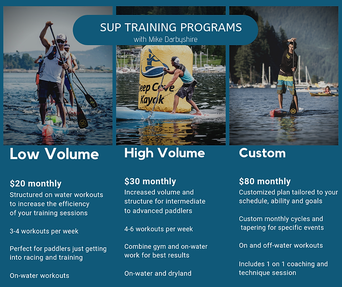 Online paddle coaching (1).png