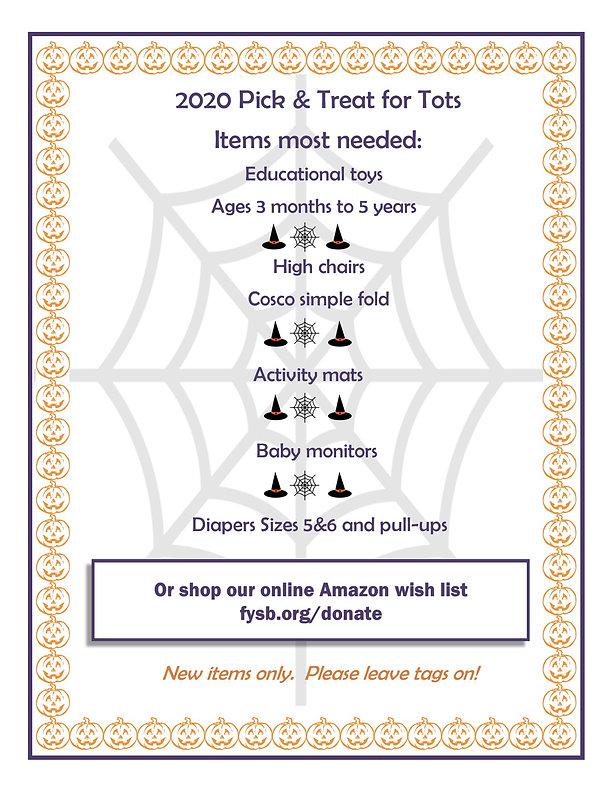 2020 Items list.jpg
