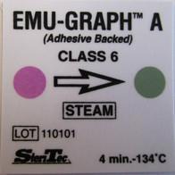 emu-graph_A1.jpg