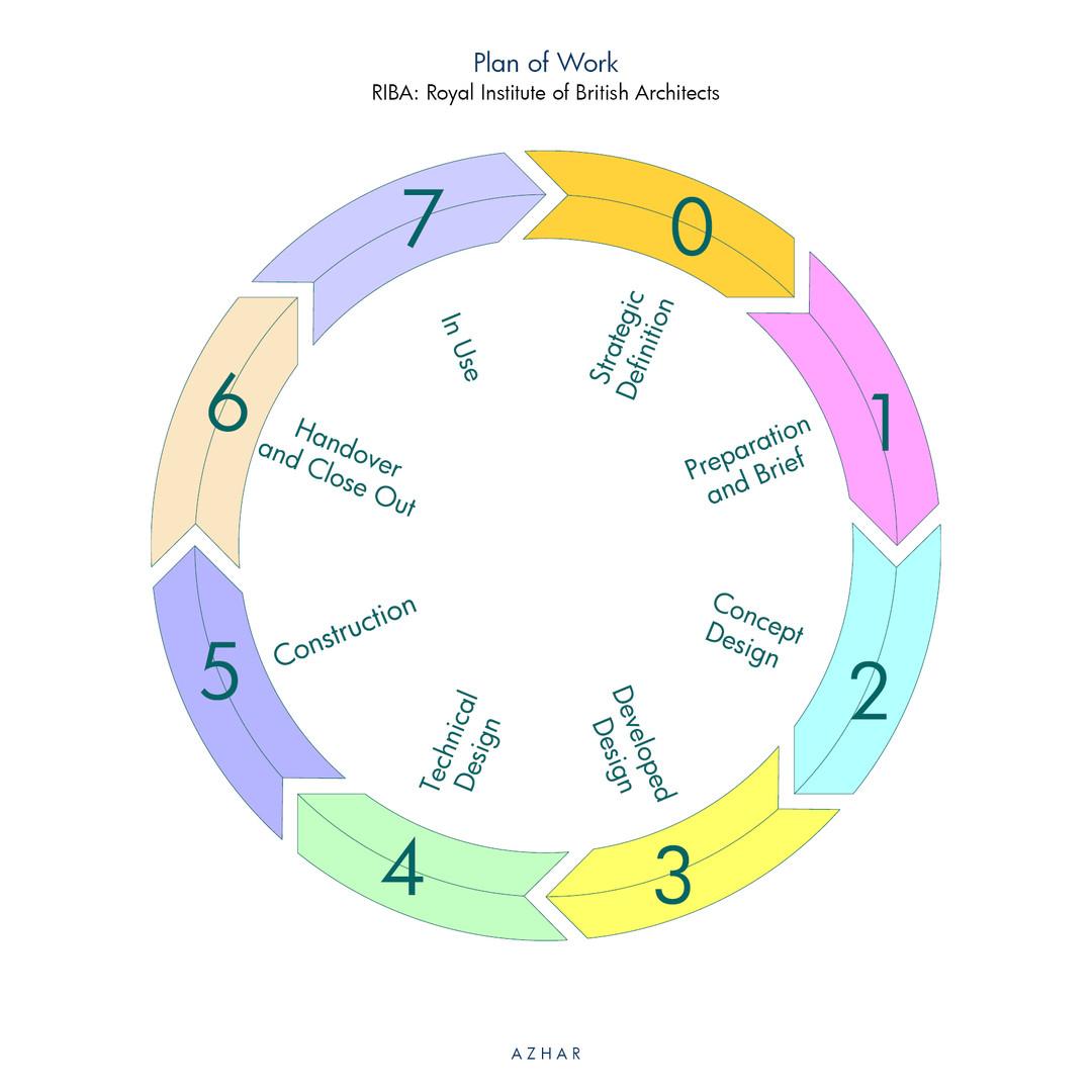 AZHAR_Plan-of-Works_2.jpg