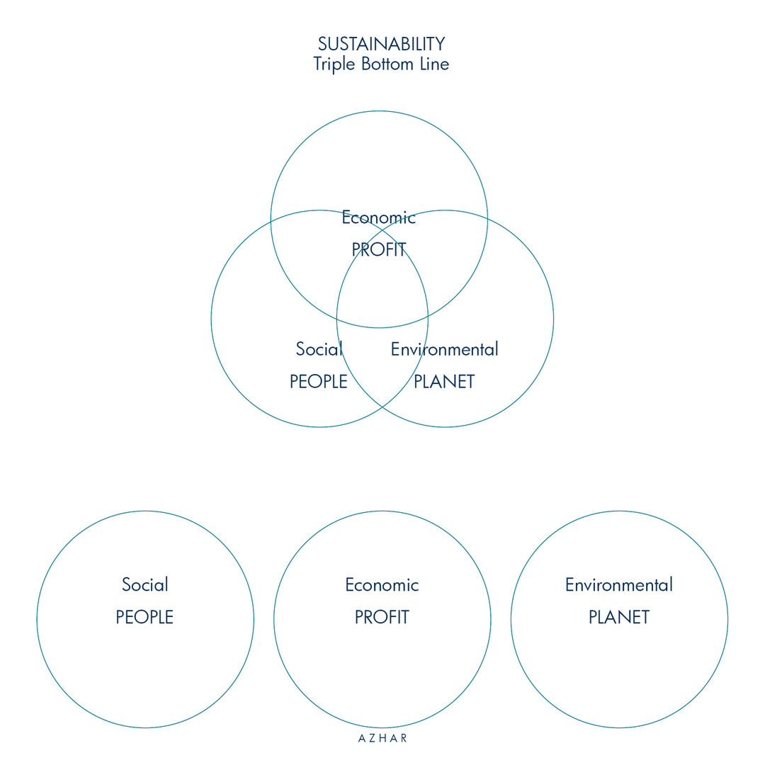 AZHAR_Sustainability_7.jpg